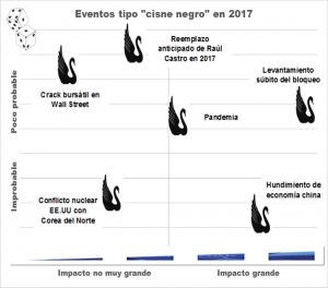 grafico-de-cisnes-negros